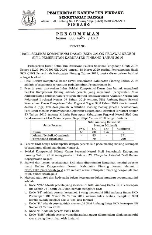 Hasil Seleksi Kompetensi Dasar (SKD) CPNS Kabupaten Pinrang Formasi Tahun 2019